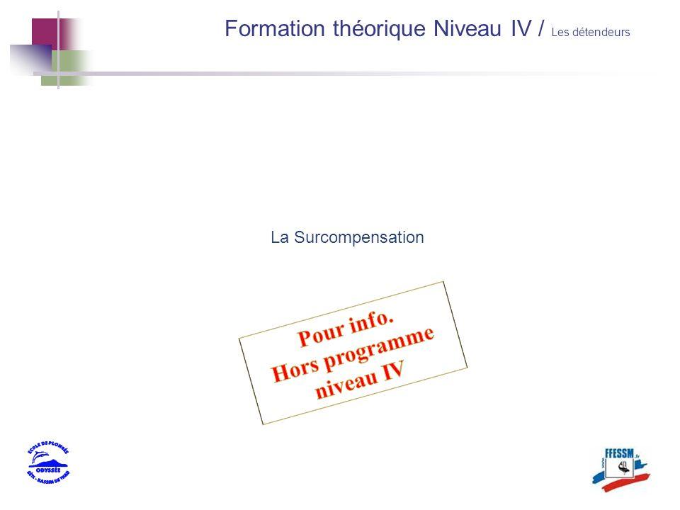 La Surcompensation Formation théorique Niveau IV / Les détendeurs