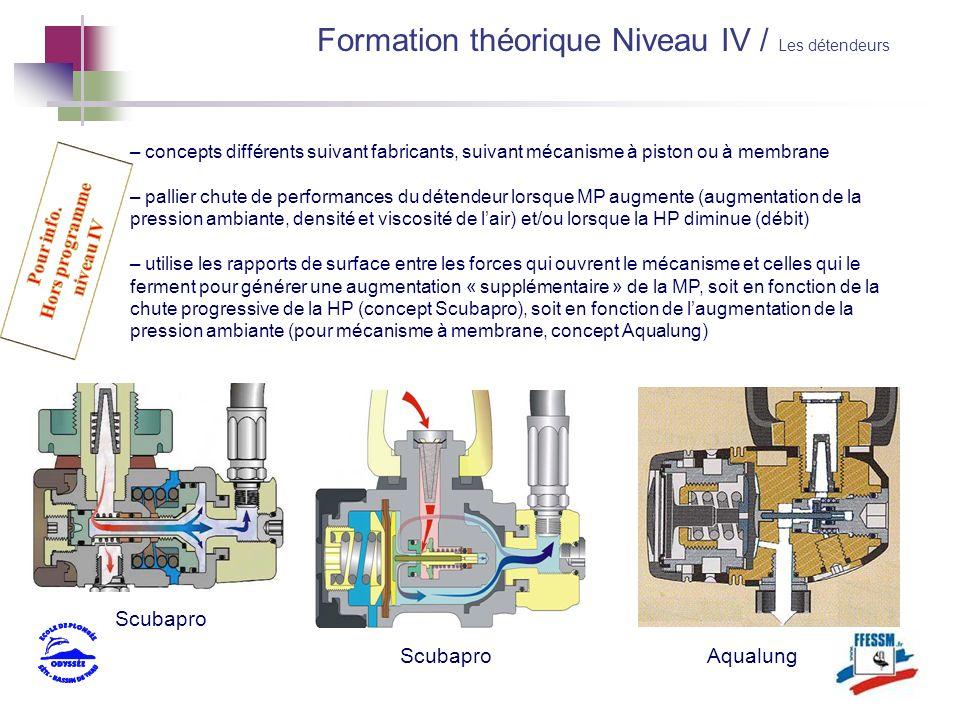 – concepts différents suivant fabricants, suivant mécanisme à piston ou à membrane – pallier chute de performances du détendeur lorsque MP augmente (a