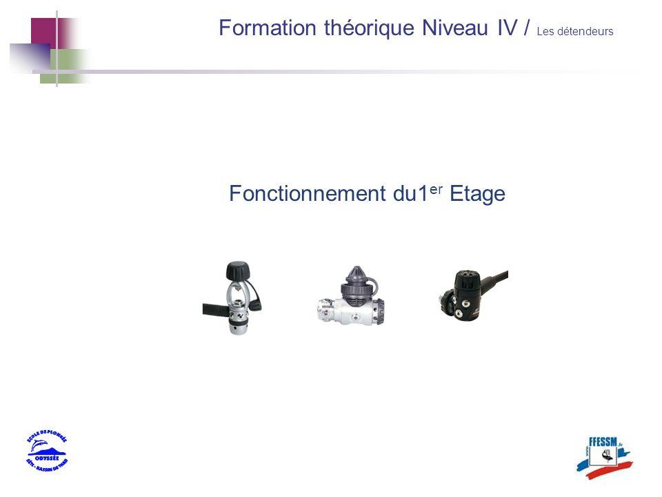 Fonctionnement du1 er Etage Formation théorique Niveau IV / Les détendeurs