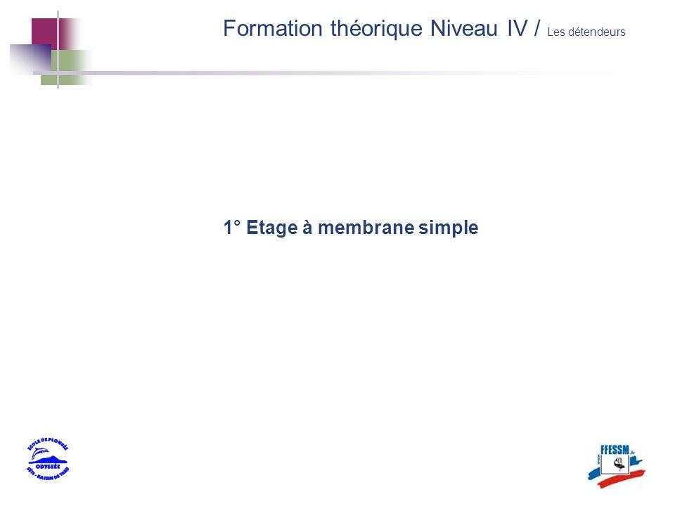 1° Etage à membrane simple Formation théorique Niveau IV / Les détendeurs