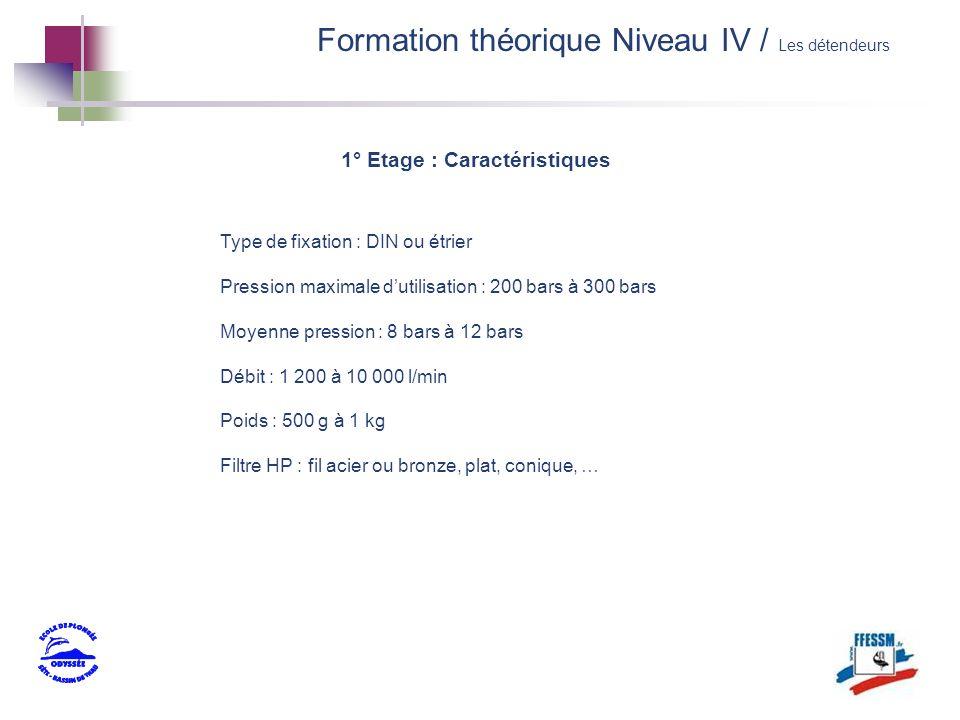 1° Etage : Caractéristiques Type de fixation : DIN ou étrier Pression maximale dutilisation : 200 bars à 300 bars Moyenne pression : 8 bars à 12 bars