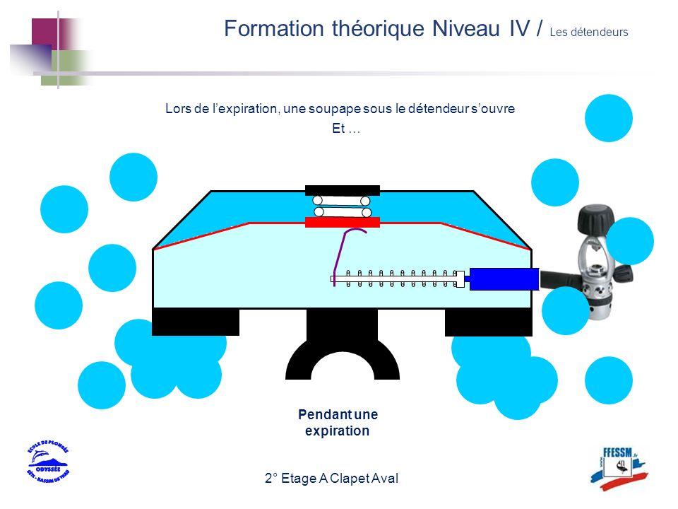 Pendant une expiration 2° Etage A Clapet Aval Lors de lexpiration, une soupape sous le détendeur souvre Et … Formation théorique Niveau IV / Les déten