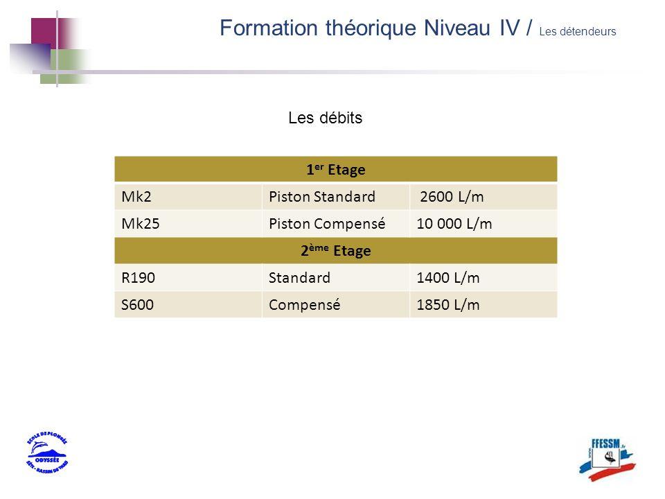 Les débits Formation théorique Niveau IV / Les détendeurs 1 er Etage Mk2Piston Standard 2600 L/m Mk25Piston Compensé10 000 L/m 2 ème Etage R190Standar