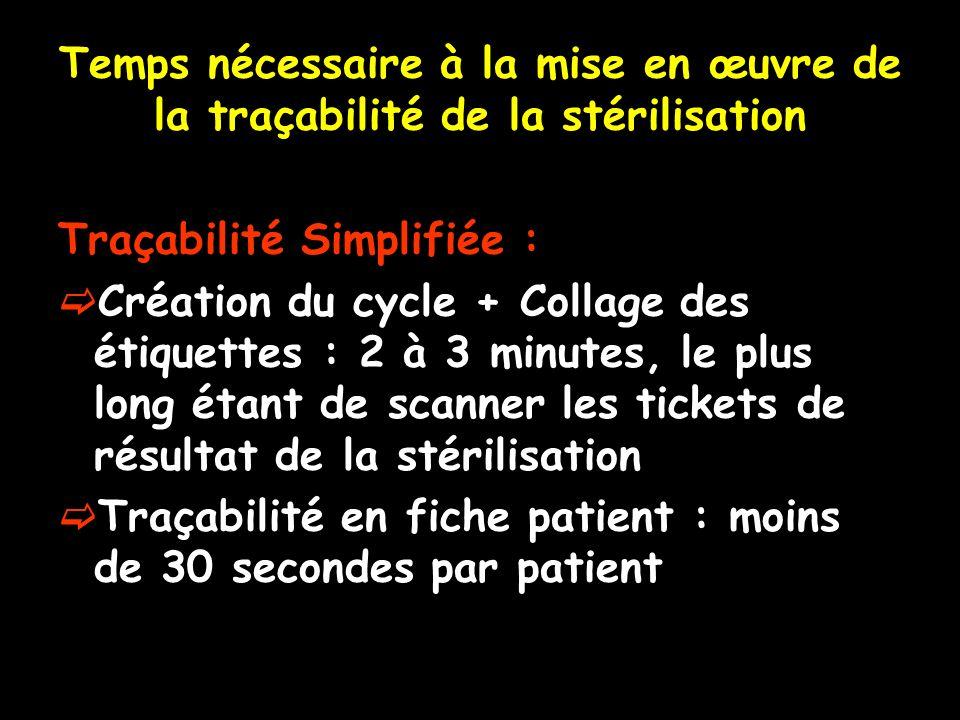 Temps nécessaire à la mise en œuvre de la traçabilité de la stérilisation Traçabilité Simplifiée : Création du cycle + Collage des étiquettes : 2 à 3