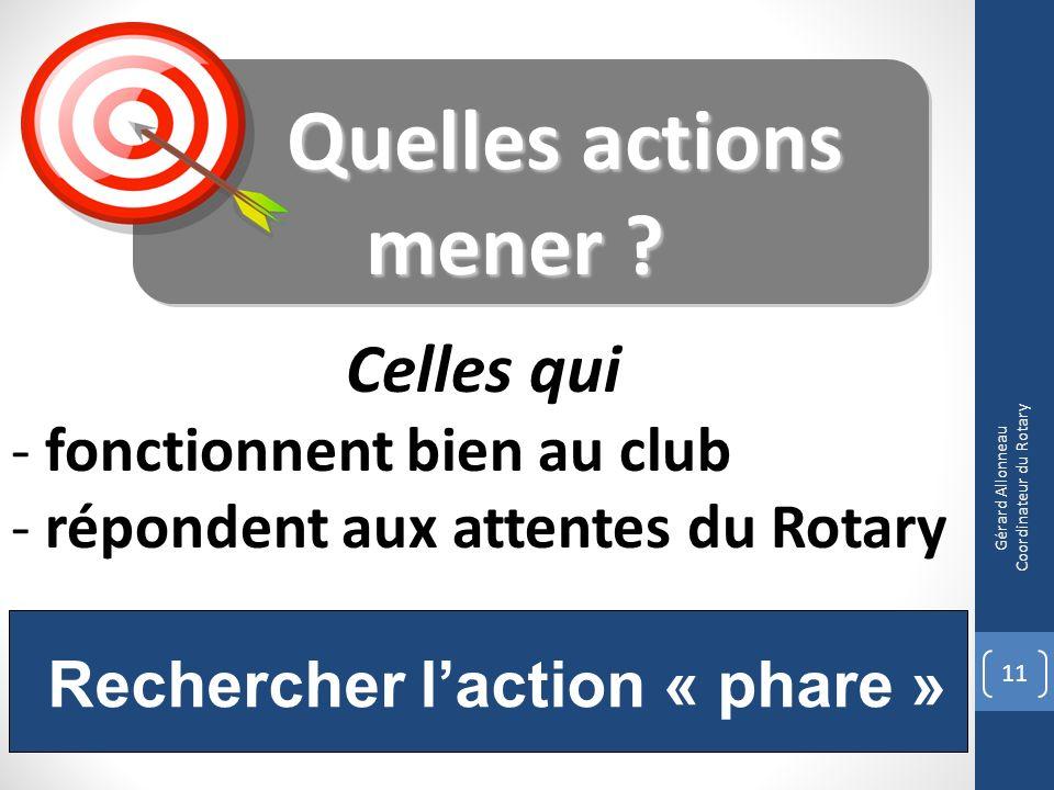 11 Gérard Allonneau Coordinateur du Rotary Rechercher laction « phare » Quelles actions Quelles actions mener ? Celles qui - fonctionnent bien au club