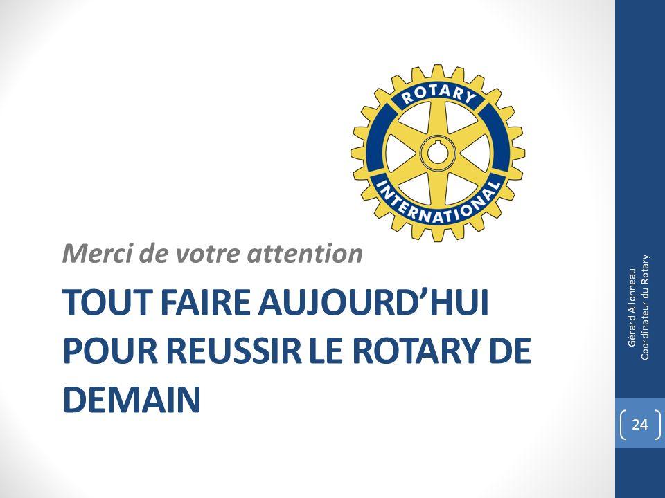 TOUT FAIRE AUJOURDHUI POUR REUSSIR LE ROTARY DE DEMAIN Merci de votre attention 24 Gérard Allonneau Coordinateur du Rotary
