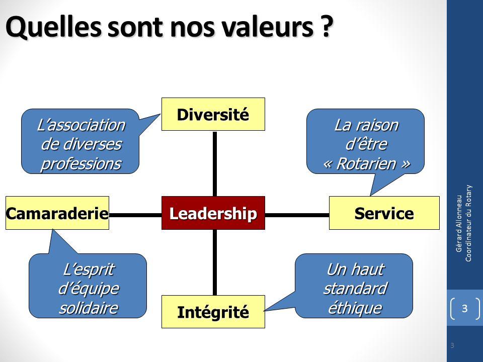 3 ServiceCamaraderie Diversité Intégrité La raison dêtre« Rotarien » Un haut standard éthique Lassociation de diverses professions Lespritdéquipesolidaire Leadership Quelles sont nos valeurs .