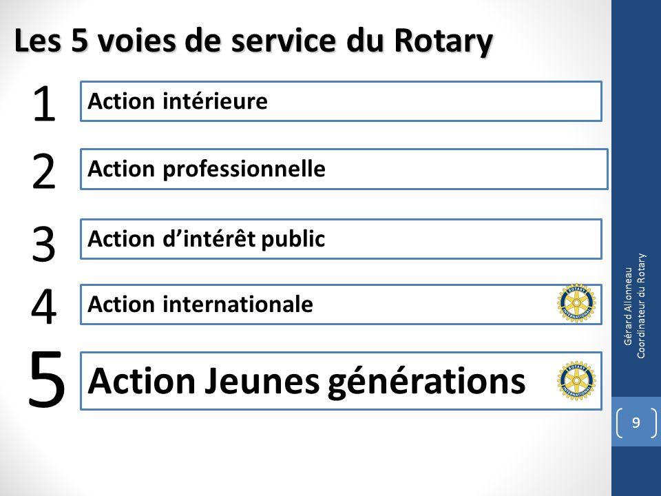 Action intérieure 9 Action internationale Action professionnelle 1 2 3 Gérard Allonneau Coordinateur du Rotary Les 5 voies de service du Rotary Action dintérêt public 4 Action Jeunes générations 5