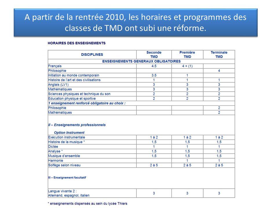A partir de la rentrée 2010, les horaires et programmes des classes de TMD ont subi une réforme.