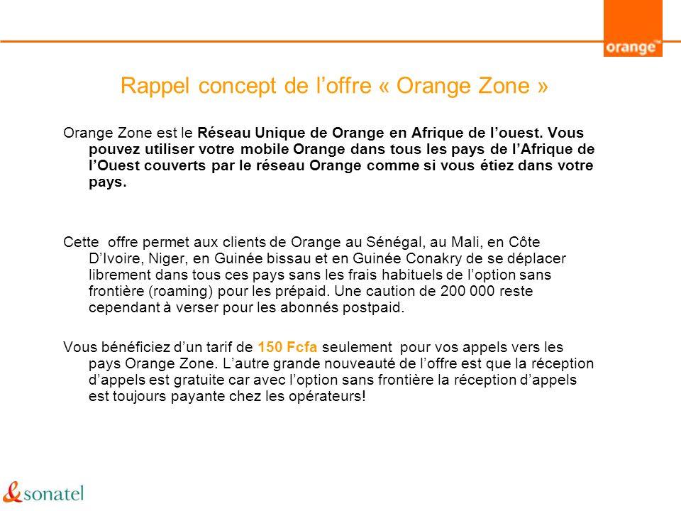 Rappel du plan tarifaire actuel de Orange Zone.