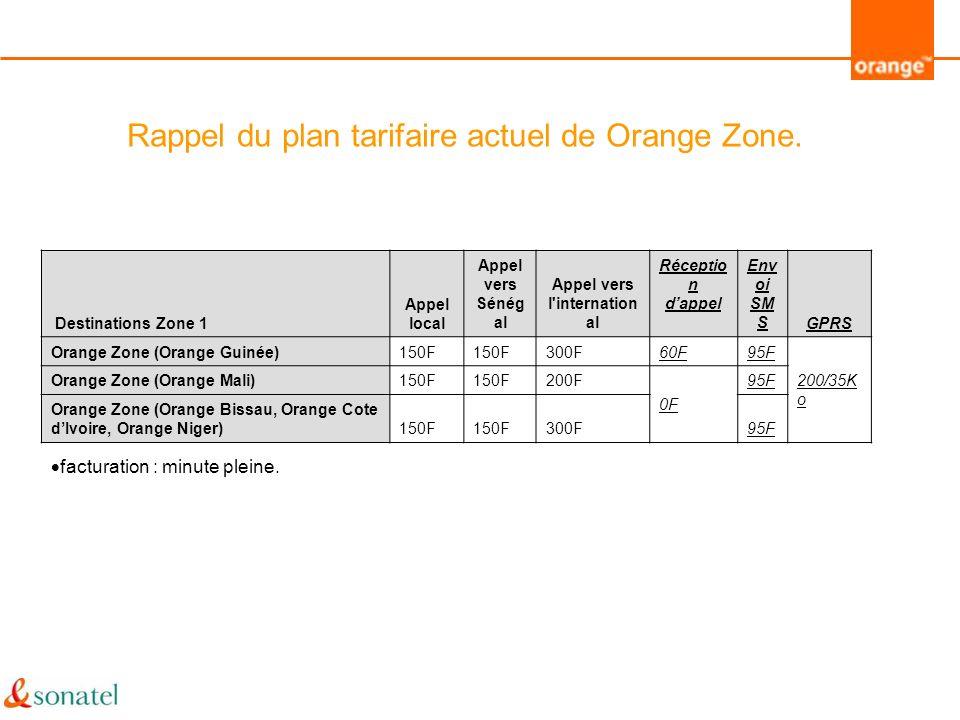 Nouveaux tarifs à partir du 15 septembre Les tarifs de la Zone 1 Orange Zone migrent vers la zone 2 Afrique Tarifs : TTC/minute Destinations Appel local Appel vers Sénégal Appel vers l international Récepti on dappel Envoi SMSGPRS Zone 2 : Afrique hors Maghreb et Afrique du Sud327F592F1 568F144F250F200F/35 Ko