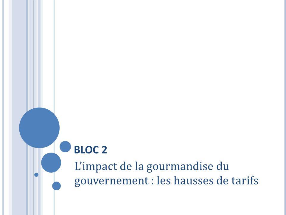 BLOC 2 Limpact de la gourmandise du gouvernement : les hausses de tarifs