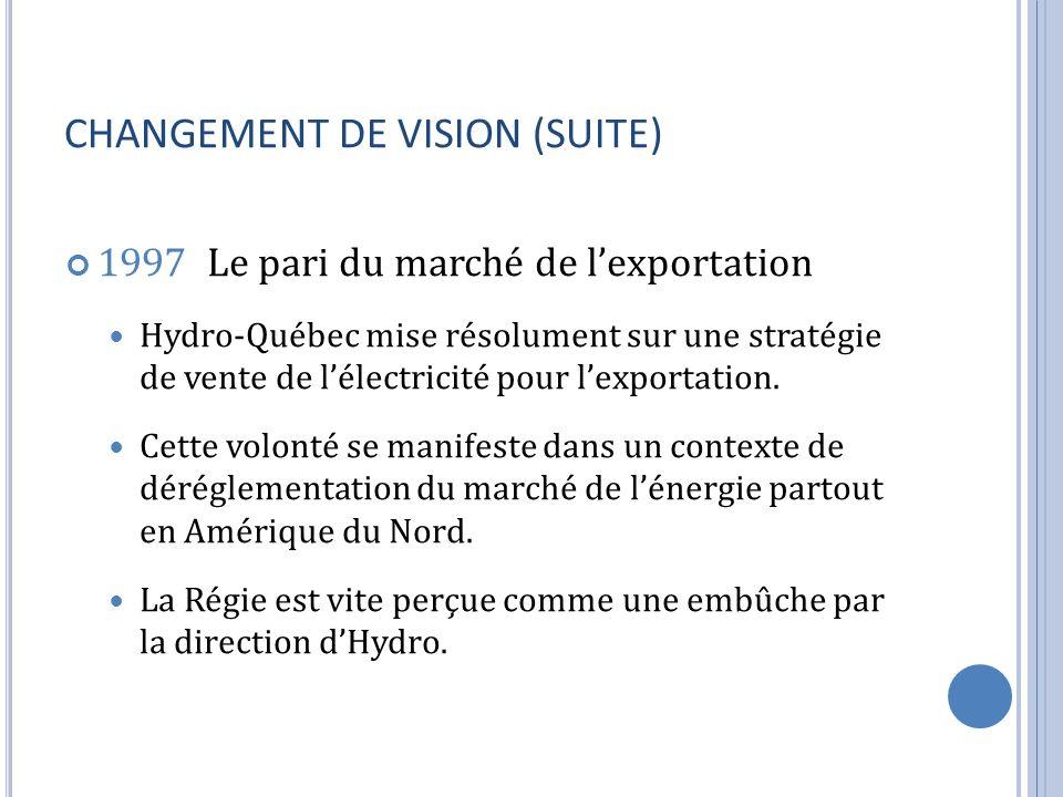 CHANGEMENT DE VISION (SUITE) 1997 Le pari du marché de lexportation Hydro-Québec mise résolument sur une stratégie de vente de lélectricité pour lexportation.