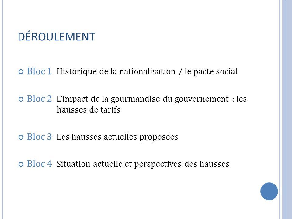 DÉROULEMENT Bloc 1 Historique de la nationalisation / le pacte social Bloc 2 Limpact de la gourmandise du gouvernement : les hausses de tarifs Bloc 3