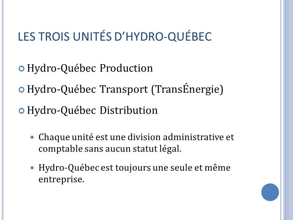 LES TROIS UNITÉS DHYDRO-QUÉBEC Hydro-Québec Production Hydro-Québec Transport (TransÉnergie) Hydro-Québec Distribution Chaque unité est une division administrative et comptable sans aucun statut légal.