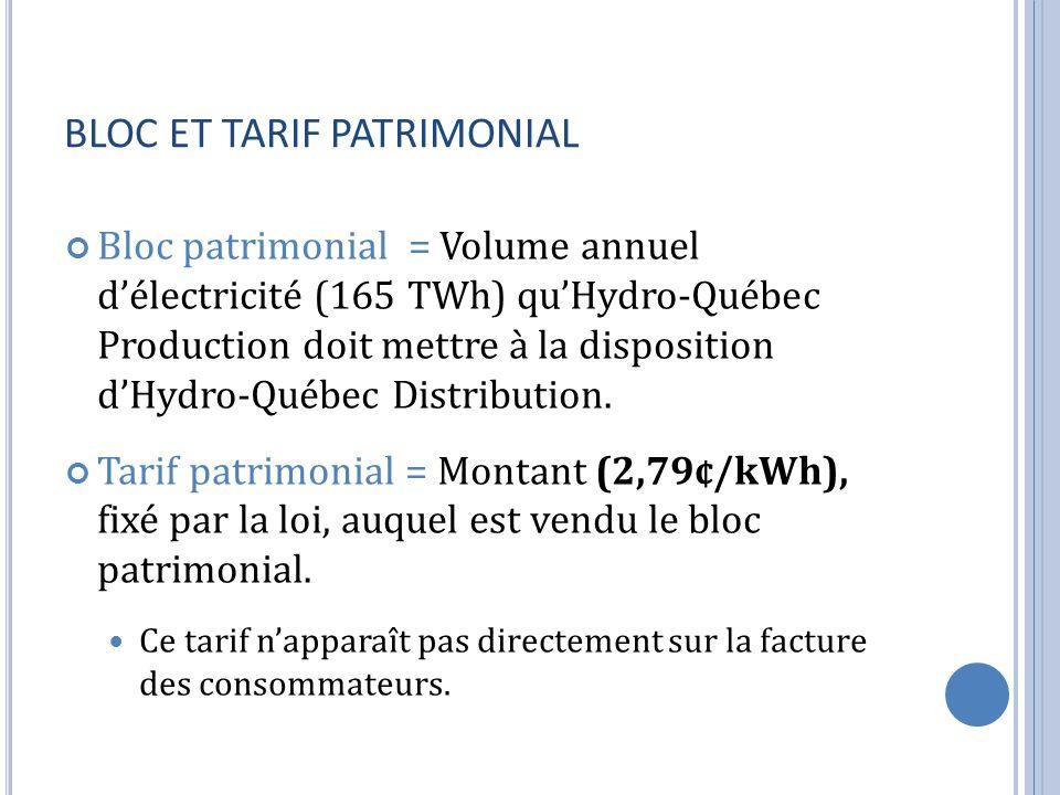 BLOC ET TARIF PATRIMONIAL Bloc patrimonial = Volume annuel délectricité (165 TWh) quHydro-Québec Production doit mettre à la disposition dHydro-Québec