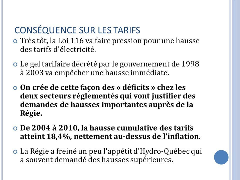 CONSÉQUENCE SUR LES TARIFS Très tôt, la Loi 116 va faire pression pour une hausse des tarifs d'électricité. Le gel tarifaire décrété par le gouverneme
