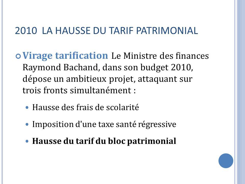 2010 LA HAUSSE DU TARIF PATRIMONIAL Virage tarification Le Ministre des finances Raymond Bachand, dans son budget 2010, dépose un ambitieux projet, at