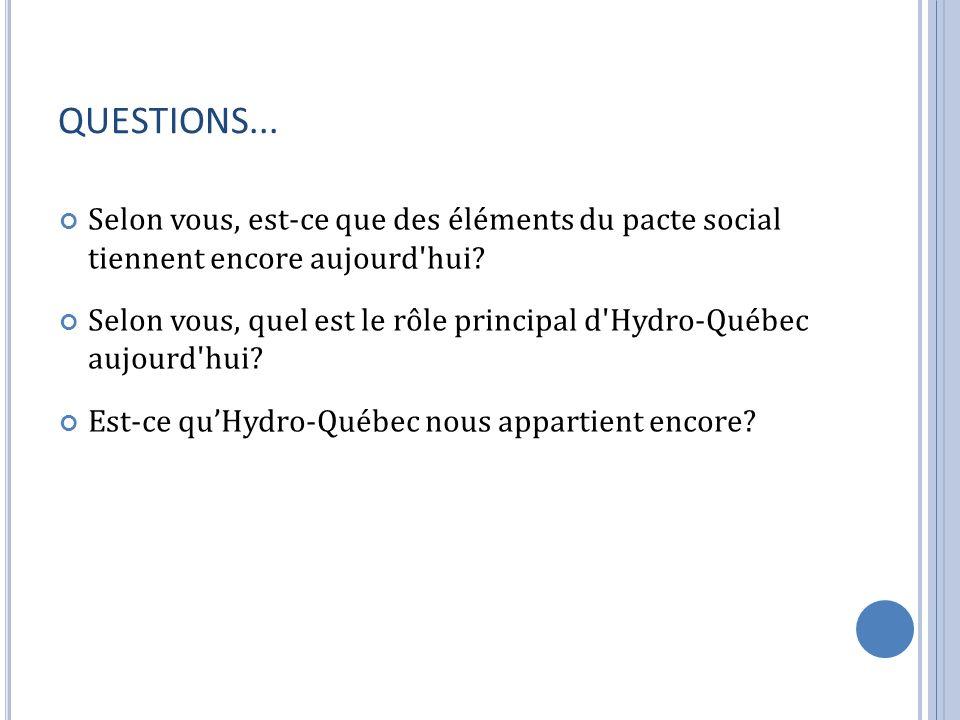 QUESTIONS... Selon vous, est-ce que des éléments du pacte social tiennent encore aujourd'hui? Selon vous, quel est le rôle principal d'Hydro-Québec au