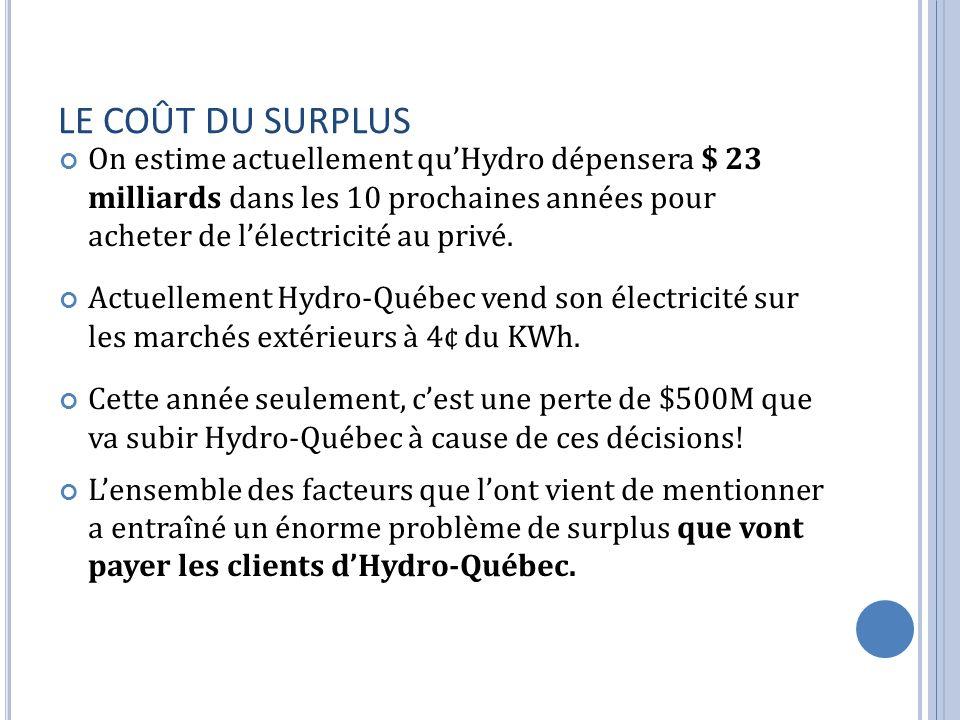 LE COÛT DU SURPLUS On estime actuellement quHydro dépensera $ 23 milliards dans les 10 prochaines années pour acheter de lélectricité au privé. Actuel