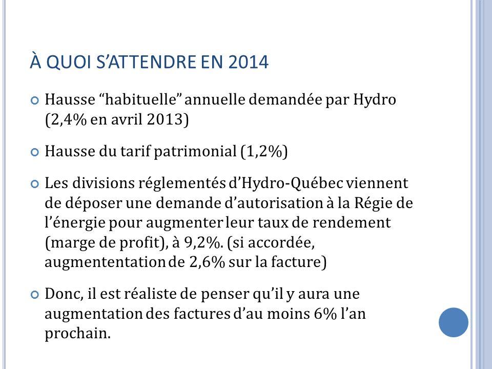 À QUOI SATTENDRE EN 2014 Hausse habituelle annuelle demandée par Hydro (2,4% en avril 2013) Hausse du tarif patrimonial (1,2%) Les divisions réglementés dHydro-Québec viennent de déposer une demande dautorisation à la Régie de lénergie pour augmenter leur taux de rendement (marge de profit), à 9,2%.