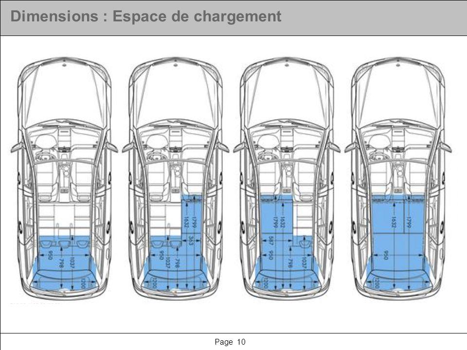 Page 10 Dimensions : Espace de chargement