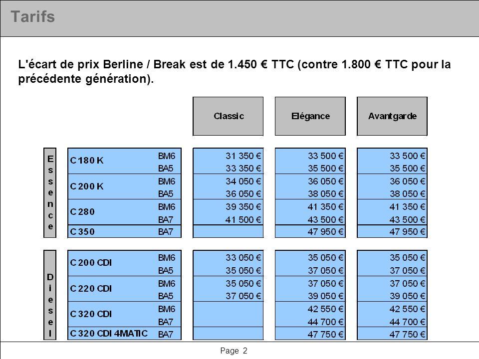 Page 2 Tarifs L'écart de prix Berline / Break est de 1.450 TTC (contre 1.800 TTC pour la précédente génération).