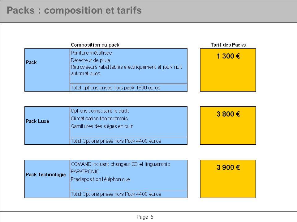 Page 5 Packs : composition et tarifs
