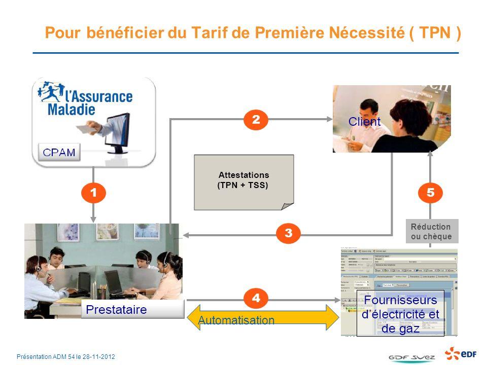 Pour bénéficier du Tarif de Première Nécessité ( TPN ) 1 4 3 2 5 Réduction ou chèque Présentation ADM 54 le 28-11-2012 Automatisation