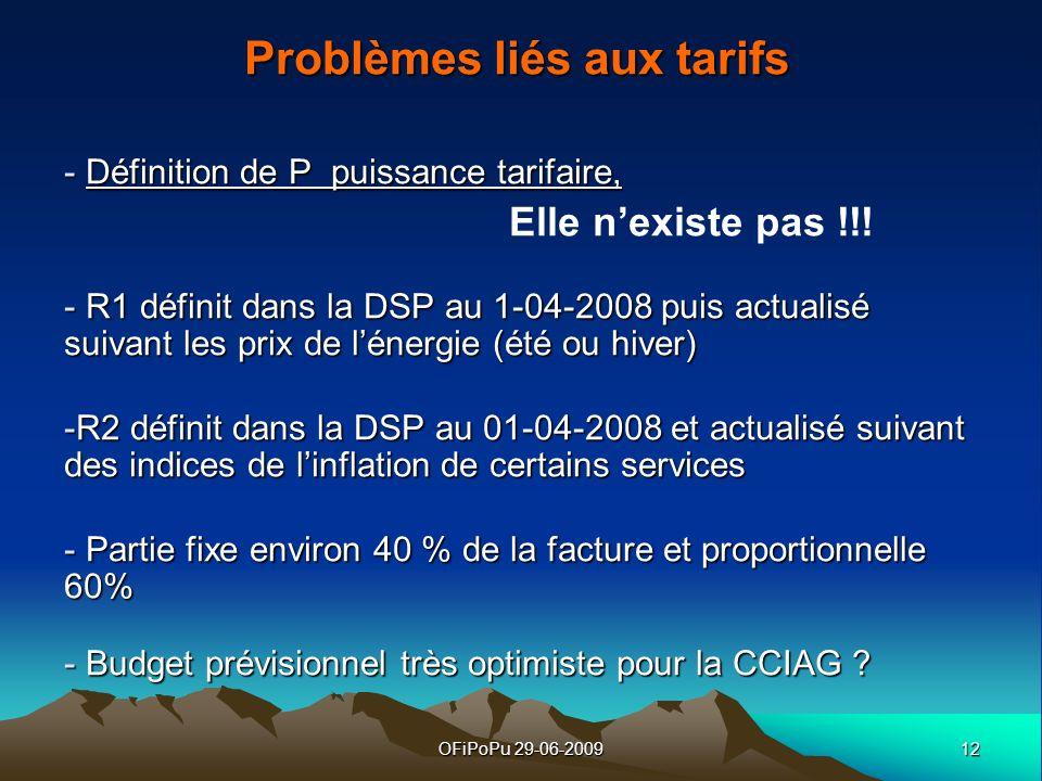 12OFiPoPu 29-06-2009 Problèmes liés aux tarifs - Définition de P puissance tarifaire, Elle nexiste pas !!! - R1 définit dans la DSP au 1-04-2008 puis