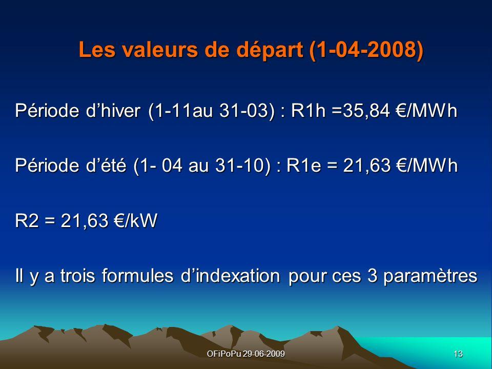 13OFiPoPu 29-06-2009 Les valeurs de départ (1-04-2008) Période dhiver (1-11au 31-03) : R1h =35,84 /MWh Période dété (1- 04 au 31-10) : R1e = 21,63 /MW
