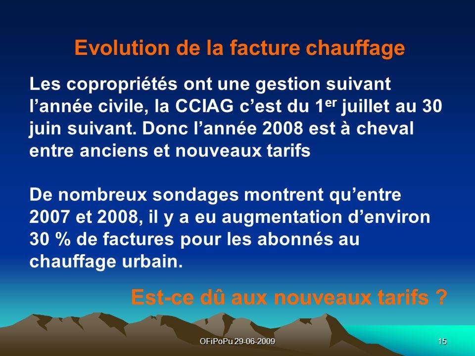 OFiPoPu 29-06-200915 Evolution de la facture chauffage Les copropriétés ont une gestion suivant lannée civile, la CCIAG cest du 1 er juillet au 30 jui