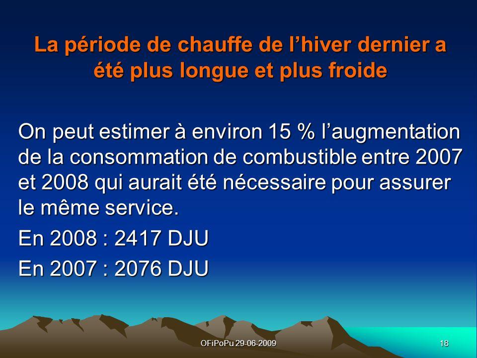 18OFiPoPu 29-06-2009 La période de chauffe de lhiver dernier a été plus longue et plus froide On peut estimer à environ 15 % laugmentation de la conso