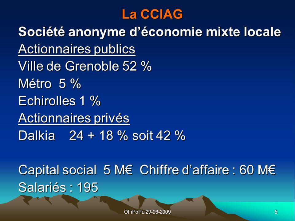 5OFiPoPu 29-06-2009 La CCIAG Société anonyme déconomie mixte locale Actionnaires publics Ville de Grenoble 52 % Métro 5 % Echirolles 1 % Actionnaires
