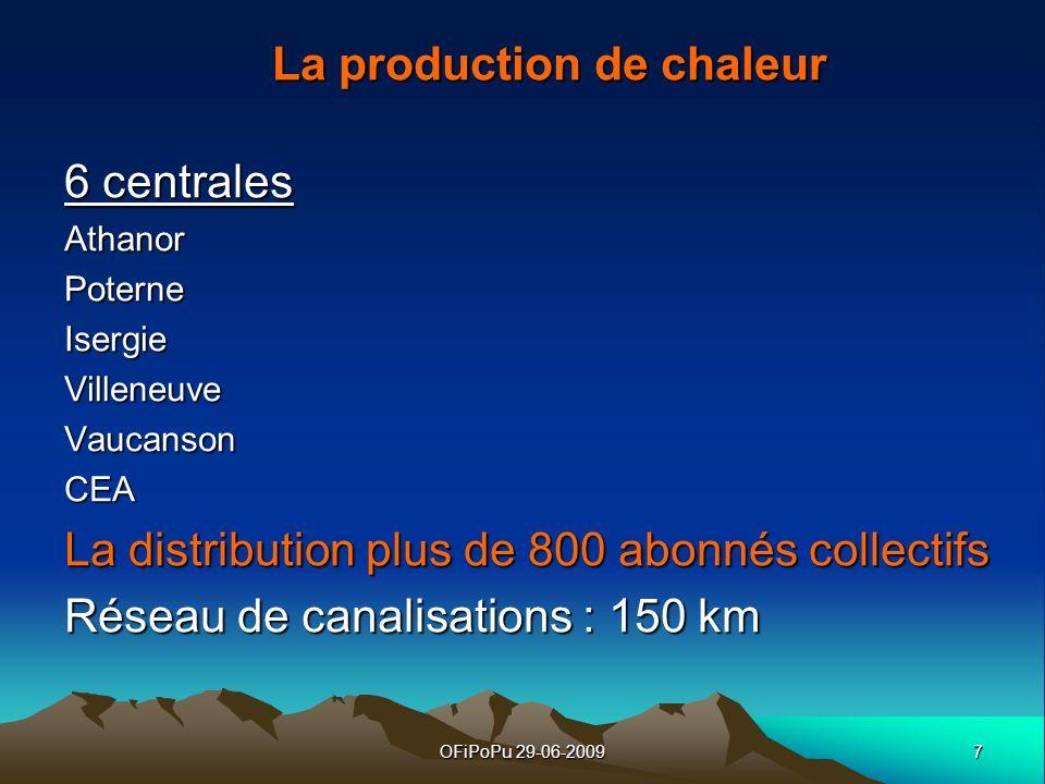 7OFiPoPu 29-06-2009 La production de chaleur 6 centrales AthanorPoterneIsergieVilleneuveVaucansonCEA La distribution plus de 800 abonnés collectifs Ré