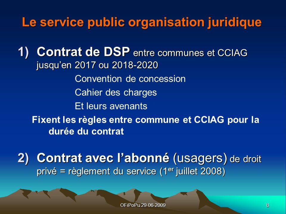 8OFiPoPu 29-06-2009 Le service public organisation juridique 1)Contrat de DSP entre communes et CCIAG jusquen 2017 ou 2018-2020 Convention de concessi