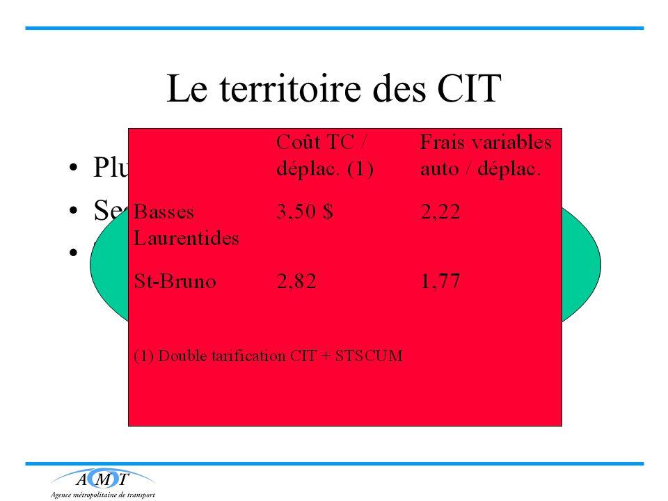 Le territoire des CIT Plus de 750 000 habitants Secteurs en forte croissance Tarification non-concurrentielle La double tarification est supérieure au