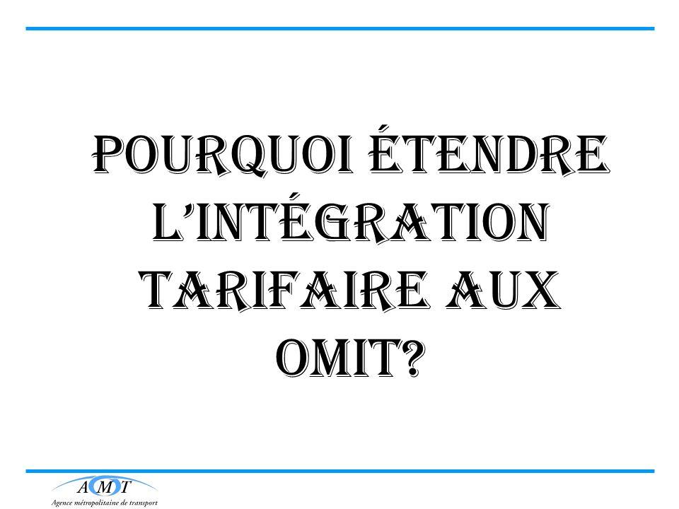 Pourquoi étendre lintégration tarifaire aux OMIT?