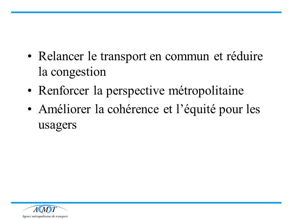 Relancer le transport en commun et réduire la congestion Renforcer la perspective métropolitaine Améliorer la cohérence et léquité pour les usagers