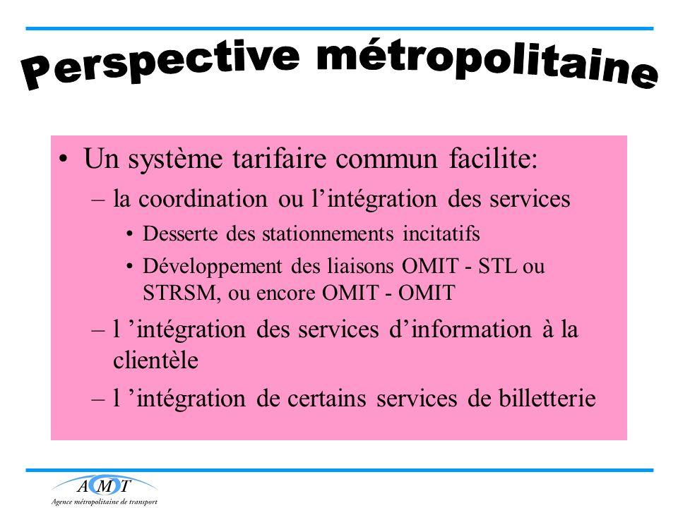 En permettant de circuler librement à léchelle métropolitaine sans égard aux frontières municipales En établissant un cadre tarifaire commun à toute l