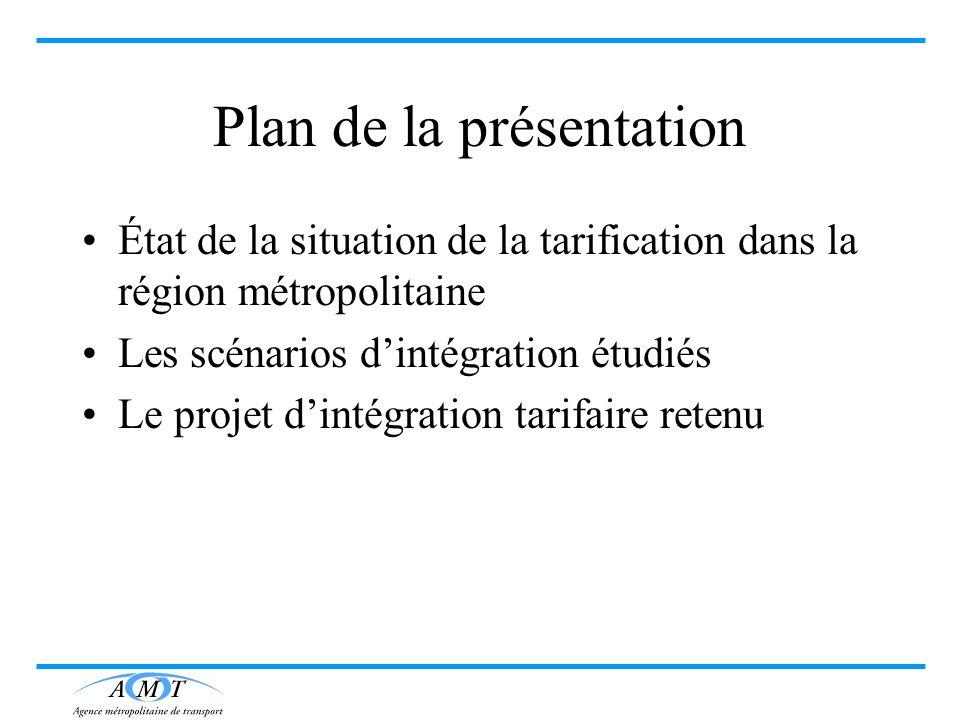 Plan de la présentation État de la situation de la tarification dans la région métropolitaine Les scénarios dintégration étudiés Le projet dintégratio