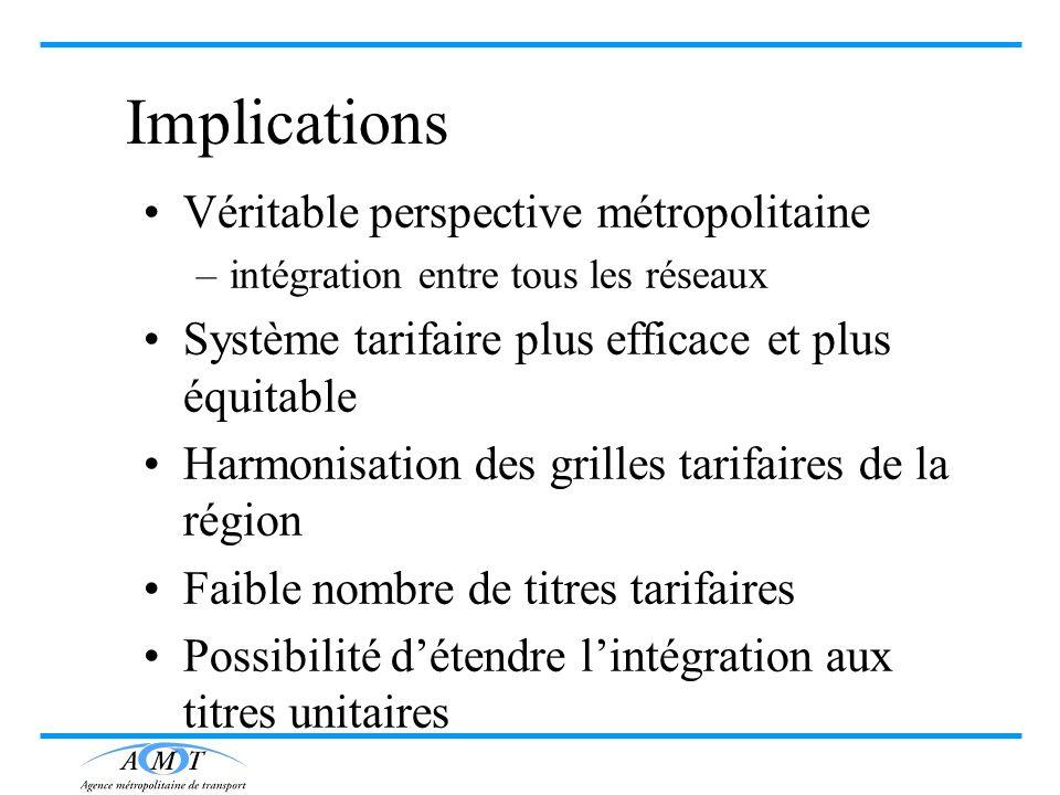 Implications Véritable perspective métropolitaine –intégration entre tous les réseaux Système tarifaire plus efficace et plus équitable Harmonisation