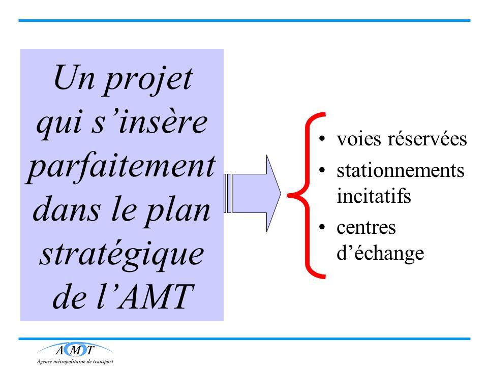Un projet qui sinsère parfaitement dans le plan stratégique de lAMT voies réservées stationnements incitatifs centres déchange