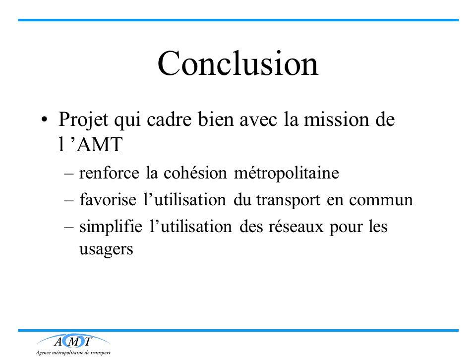 Conclusion Projet qui cadre bien avec la mission de l AMT –renforce la cohésion métropolitaine –favorise lutilisation du transport en commun –simplifi