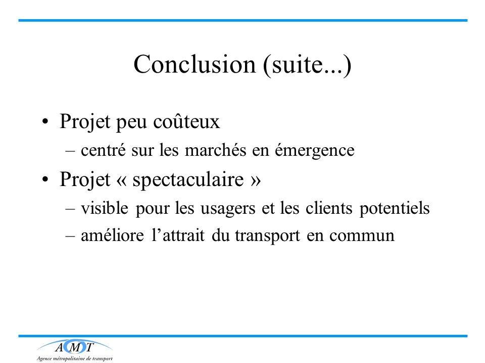 Conclusion (suite...) Projet peu coûteux –centré sur les marchés en émergence Projet « spectaculaire » –visible pour les usagers et les clients potent