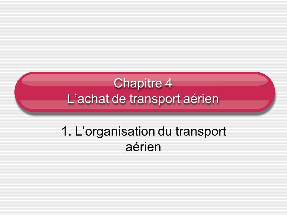 Chapitre 4 Lachat de transport aérien 1. Lorganisation du transport aérien