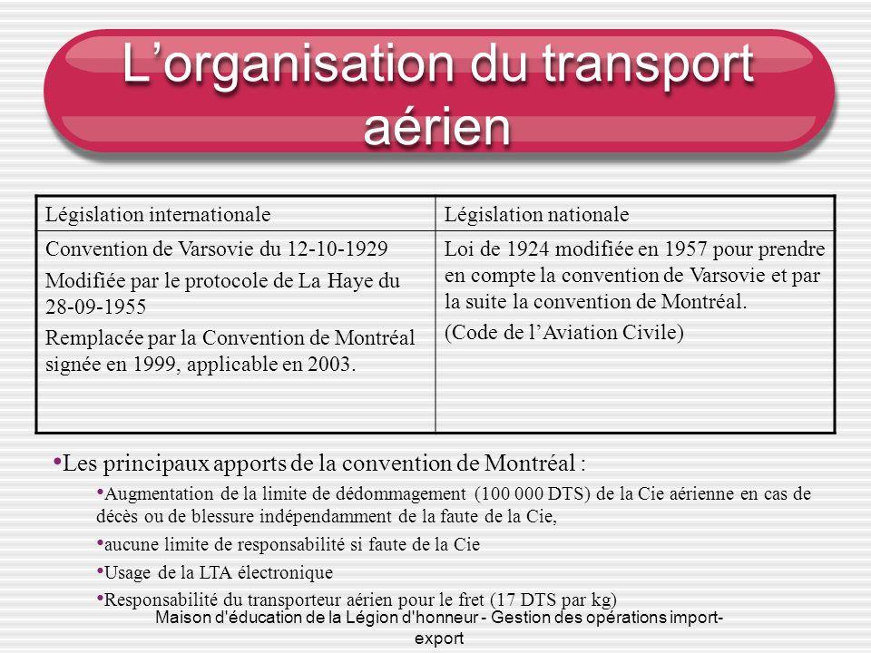 Maison d'éducation de la Légion d'honneur - Gestion des opérations import- export Lorganisation du transport aérien Législation internationaleLégislat