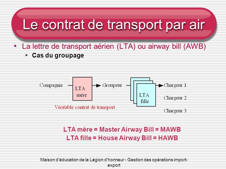 Maison d'éducation de la Légion d'honneur - Gestion des opérations import- export Le contrat de transport par air La lettre de transport aérien (LTA)