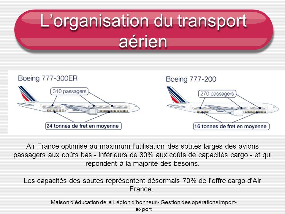Maison d éducation de la Légion d honneur - Gestion des opérations import- export Lorganisation du transport aérien Les acteurs du transport aérien : Les compagnies aériennes Les intégrateurs http://www.tarif-colis.com//1-1-ACCUEIL.php http://www.tarif-colis.com//1-1-ACCUEIL.php Les agents de fret aérien Les sociétés de « handling » http://www.wfs.aero http://www.wfs.aero