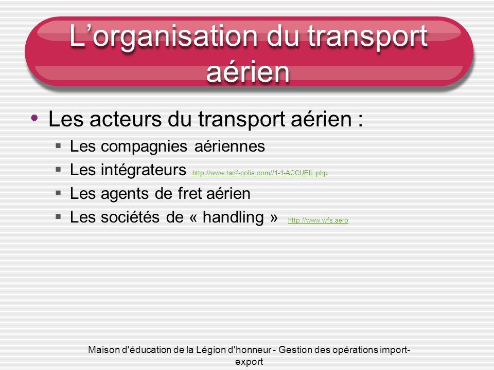 Maison d'éducation de la Légion d'honneur - Gestion des opérations import- export Lorganisation du transport aérien Les acteurs du transport aérien :